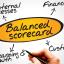 Balanced Score Card – Công cụ quản trị hiệu quả của người lãnh đạo (phần 2)