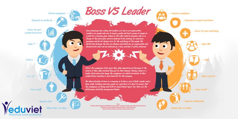 sức mạnh tư duy lãnh đạo