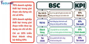 BSC & KPI
