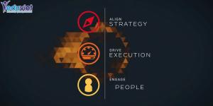 ứng dụng BSC & KPI
