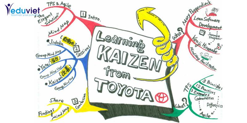 10 nguyên tắc của Kaizen