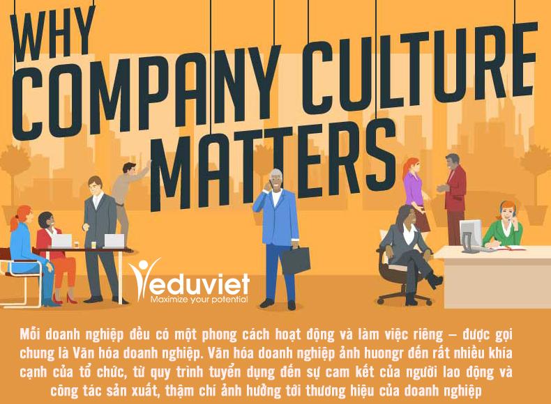 [Infographic]Vì sao xây dựng văn hóa doanh nghiệp lại quan trọng