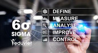 6 sigma – phương pháp quản trị chất lượng