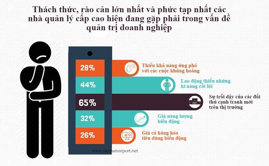 """Làm thế nào để doanh nghiệp Việt giữ vững """"sân nhà""""?"""