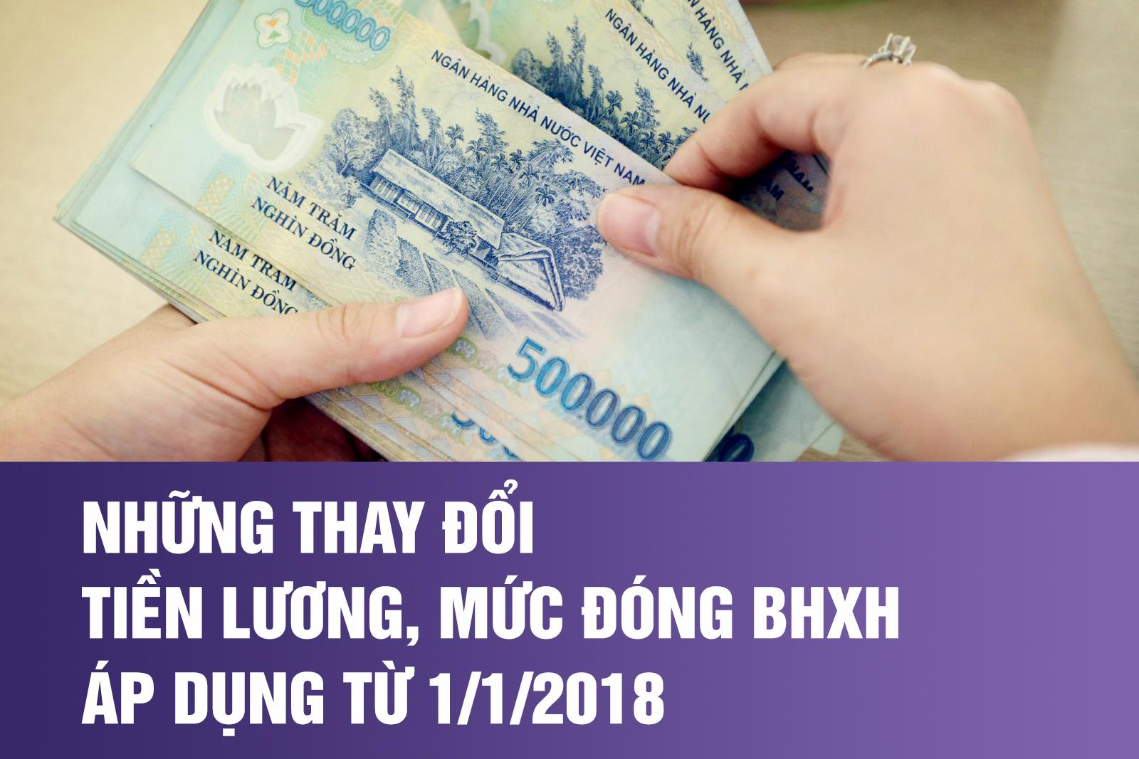 Những thay đổi về tiền lương, mức đóng BHXH từ 1/1/2018 người lao động cần biết