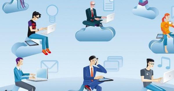 Quản trị nhân lực – yếu tố quan trọng để phát triển doanh nghiệp