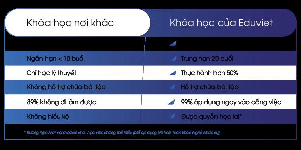 khoa-hoc-nhan-su-eduviet